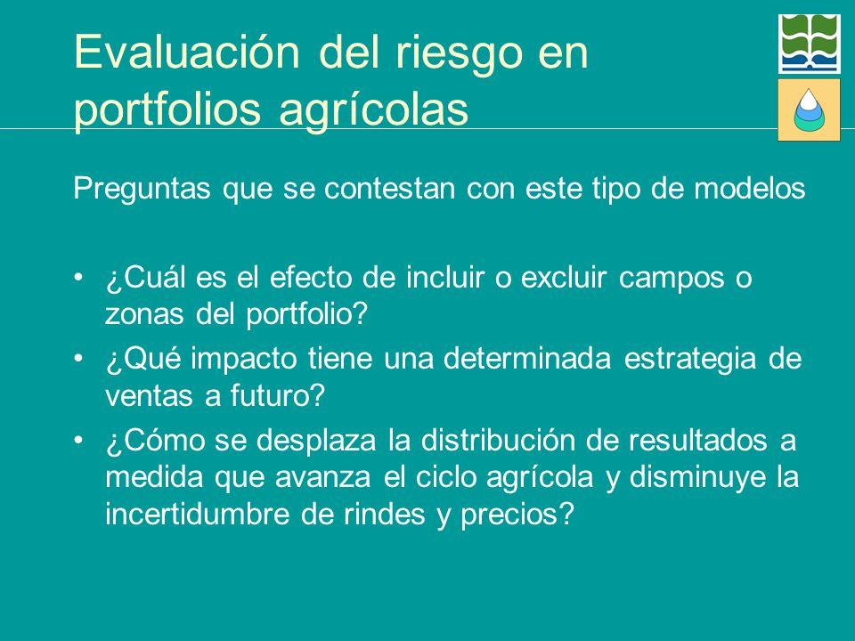 Evaluación del riesgo en portfolios agrícolas