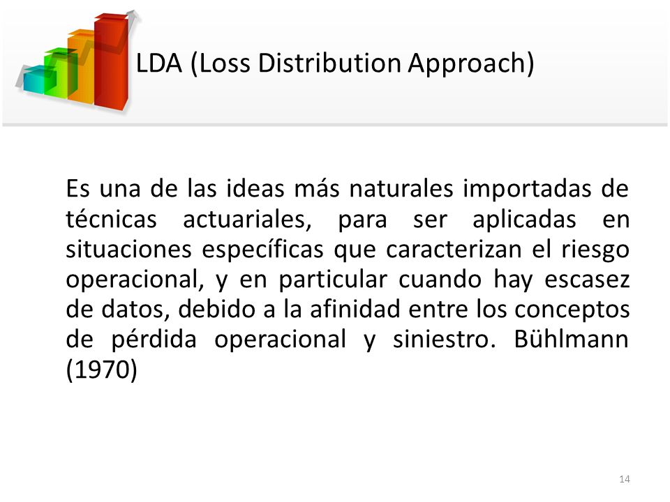 LDA (Loss Distribution Approach)