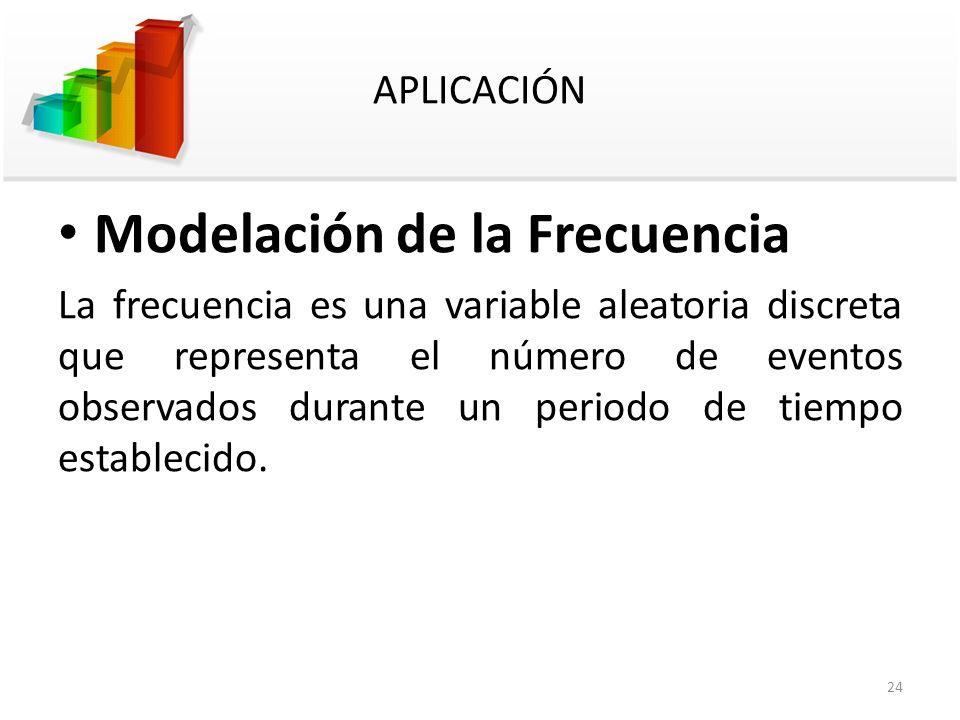 Modelación de la Frecuencia