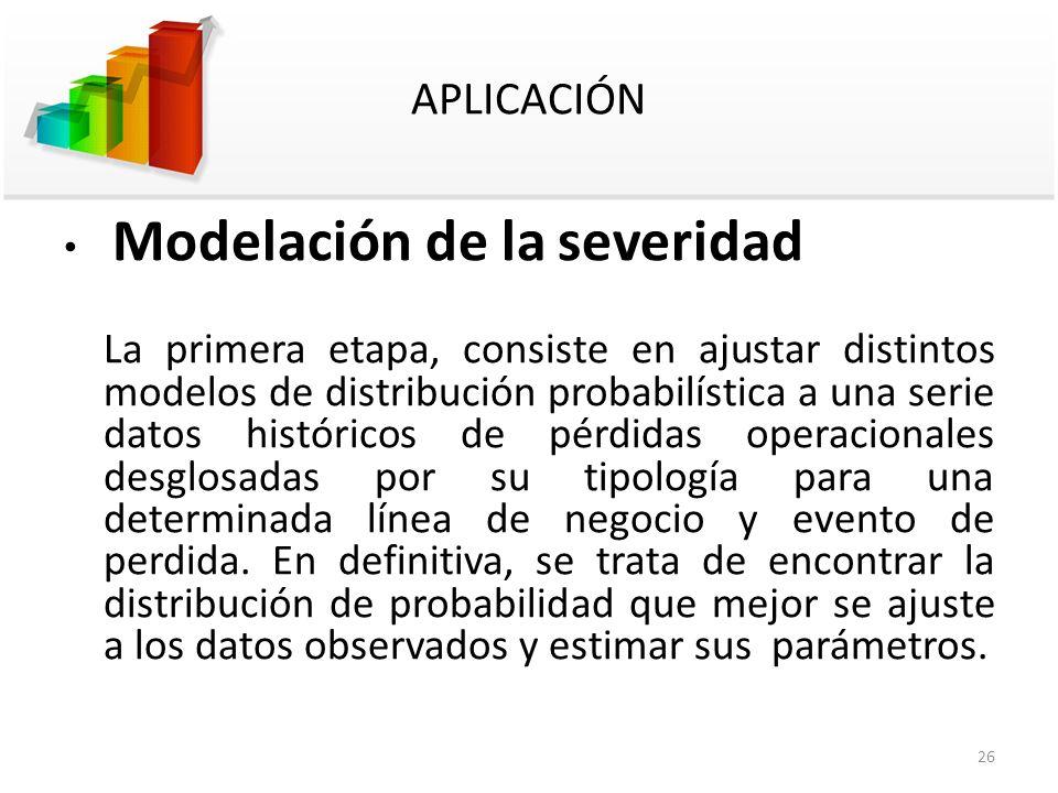 APLICACIÓN Modelación de la severidad.