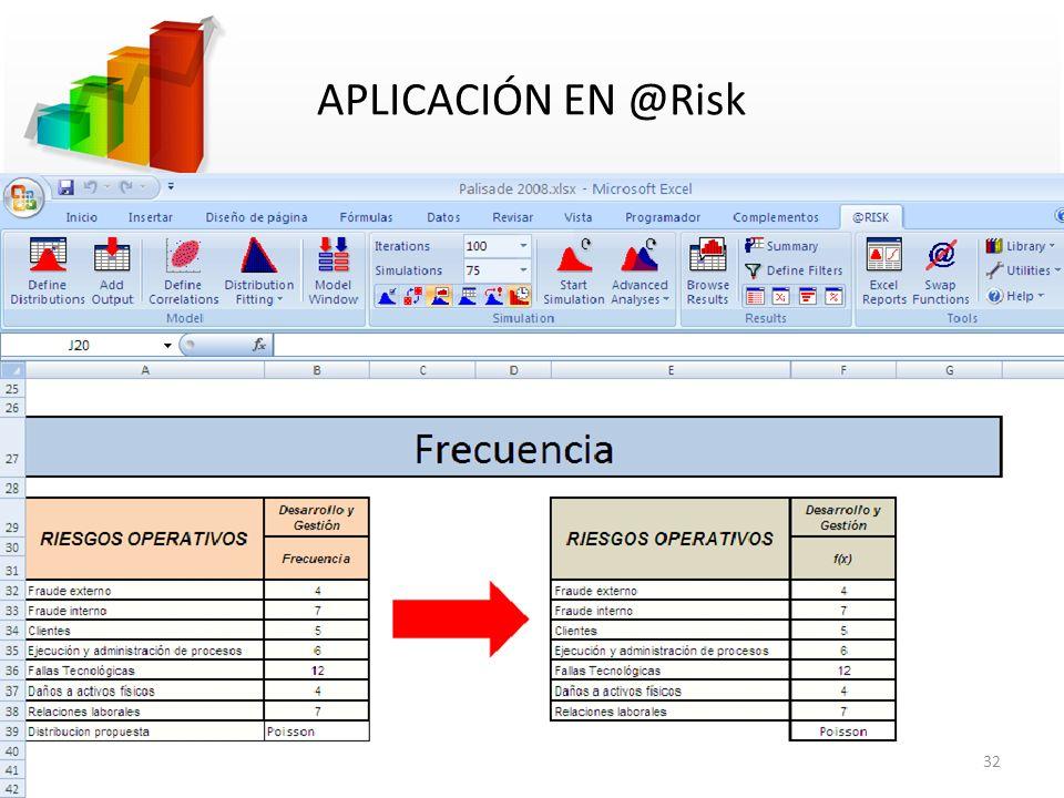 APLICACIÓN EN @Risk