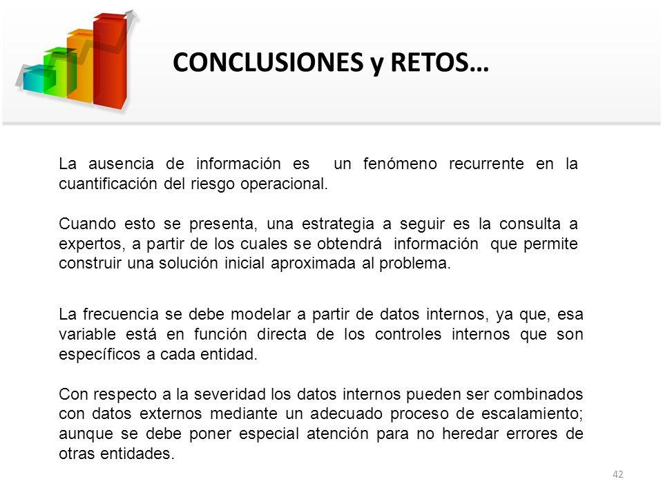 CONCLUSIONES y RETOS… La ausencia de información es un fenómeno recurrente en la cuantificación del riesgo operacional.
