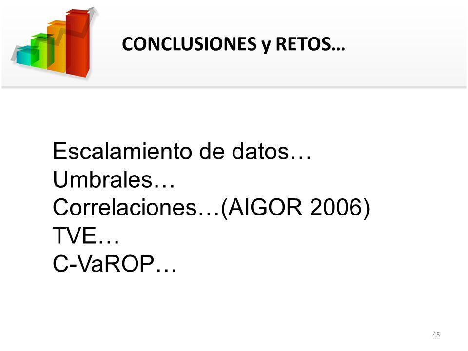 Escalamiento de datos… Umbrales… Correlaciones…(AIGOR 2006) TVE…