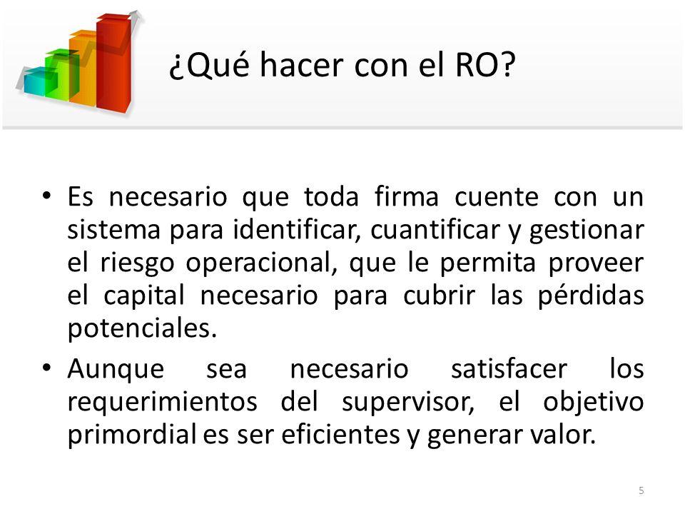 ¿Qué hacer con el RO
