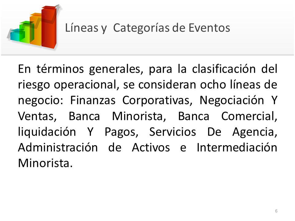 Líneas y Categorías de Eventos