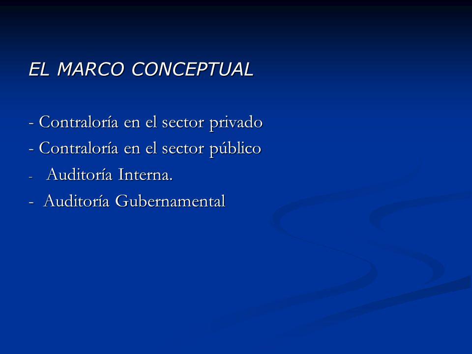 EL MARCO CONCEPTUAL - Contraloría en el sector privado. - Contraloría en el sector público. Auditoría Interna.