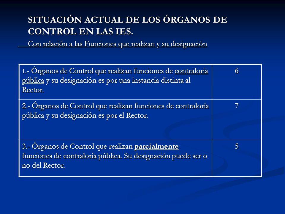 SITUACIÓN ACTUAL DE LOS ÓRGANOS DE CONTROL EN LAS IES.