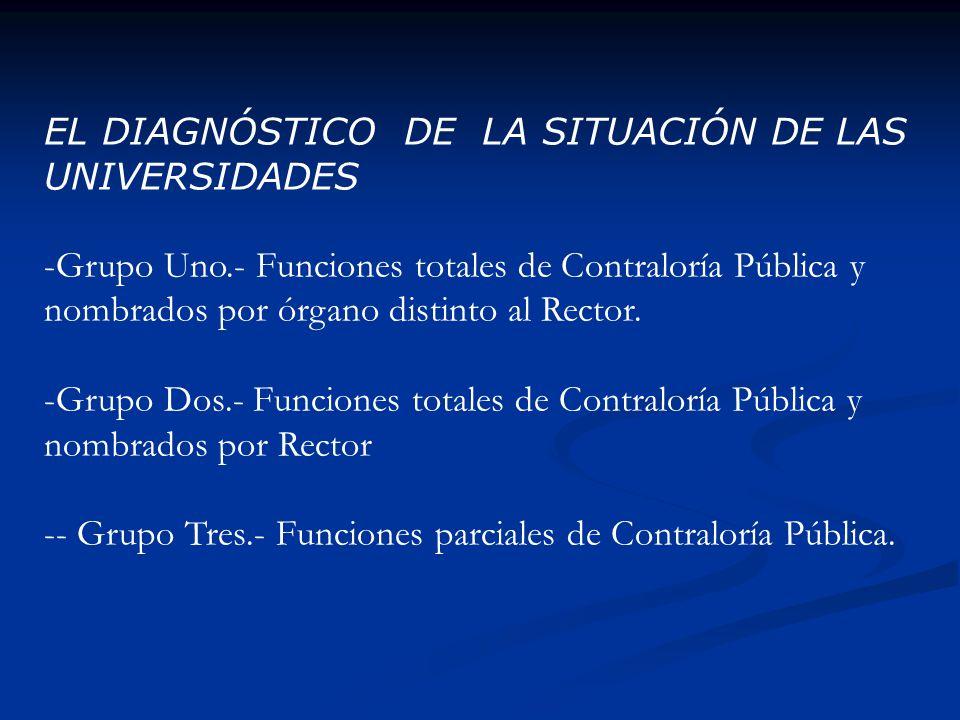 EL DIAGNÓSTICO DE LA SITUACIÓN DE LAS UNIVERSIDADES