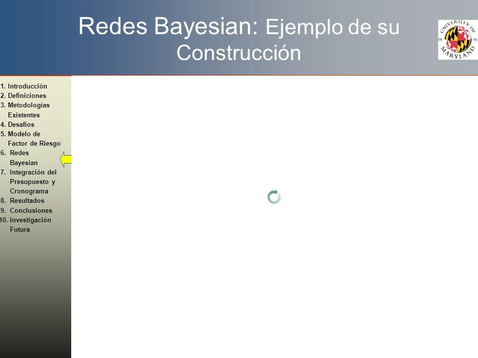Redes Bayesian: Ejemplo de su Construcción
