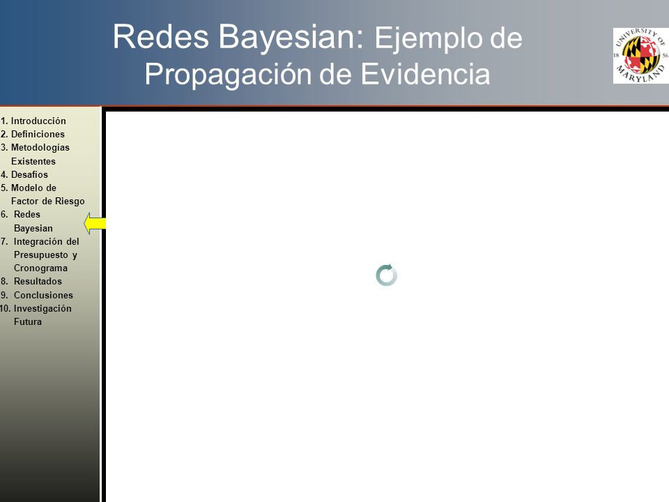 Redes Bayesian: Ejemplo de Propagación de Evidencia