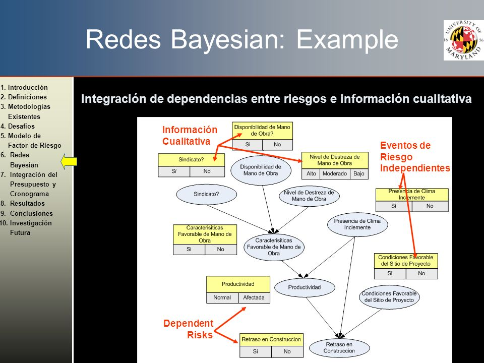 Redes Bayesian: Example