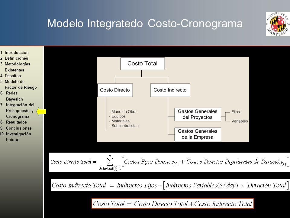 Modelo Integratedo Costo-Cronograma