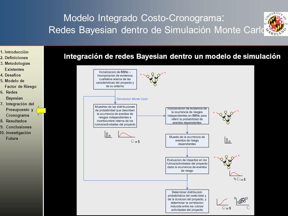 Modelo Integrado Costo-Cronograma: Redes Bayesian dentro de Simulación Monte Carlo