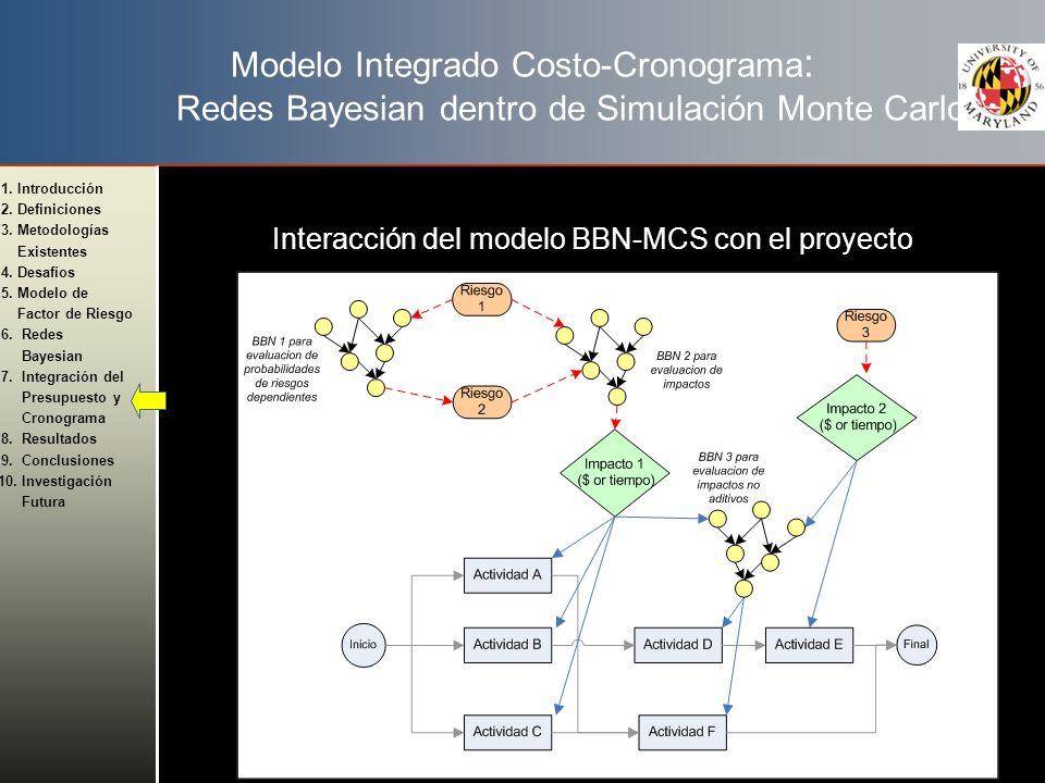 Interacción del modelo BBN-MCS con el proyecto