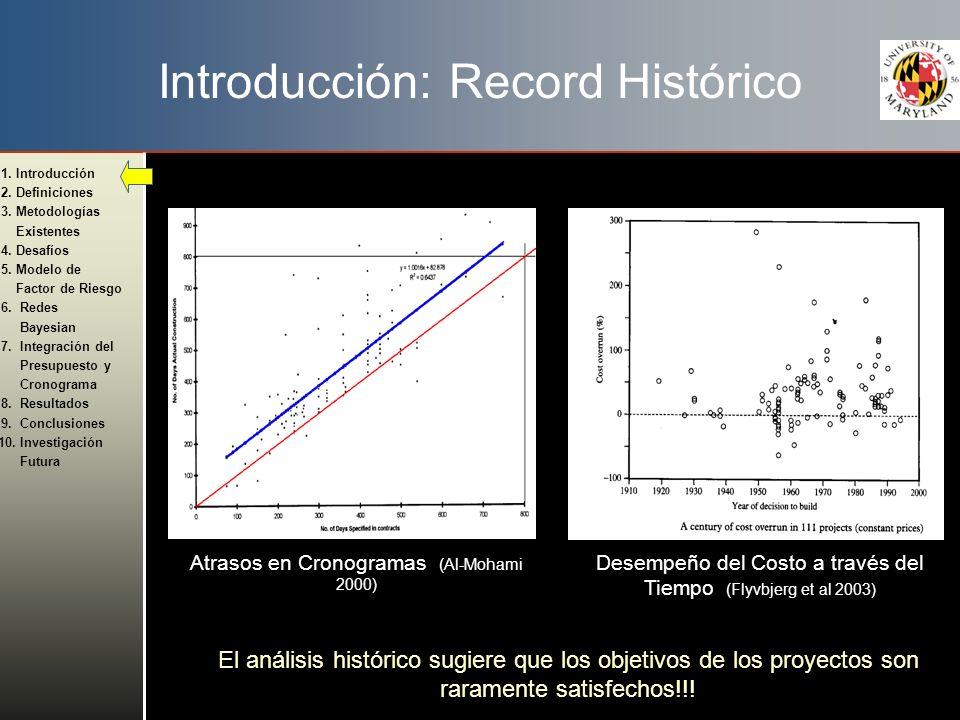 Introducción: Record Histórico