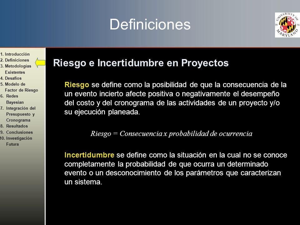 Riesgo = Consecuencia x probabilidad de ocurrencia