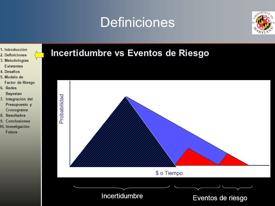 Definiciones Incertidumbre vs Eventos de Riesgo Incertidumbre