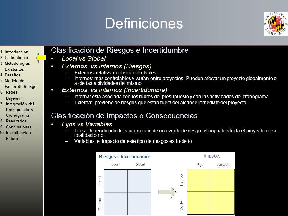 Definiciones Clasificación de Riesgos e Incertidumbre