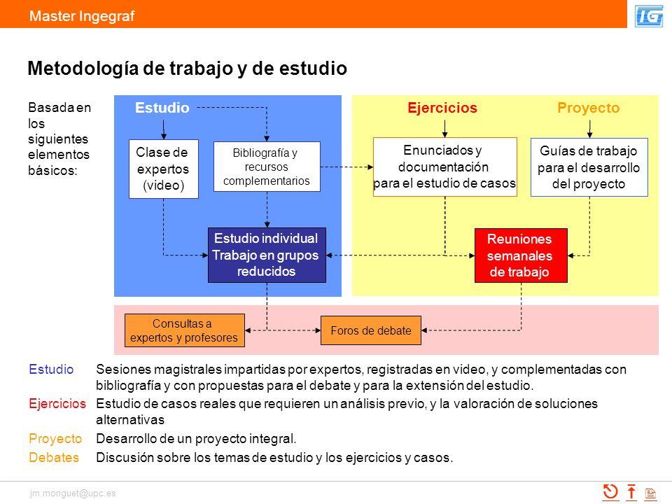 Metodología de trabajo y de estudio