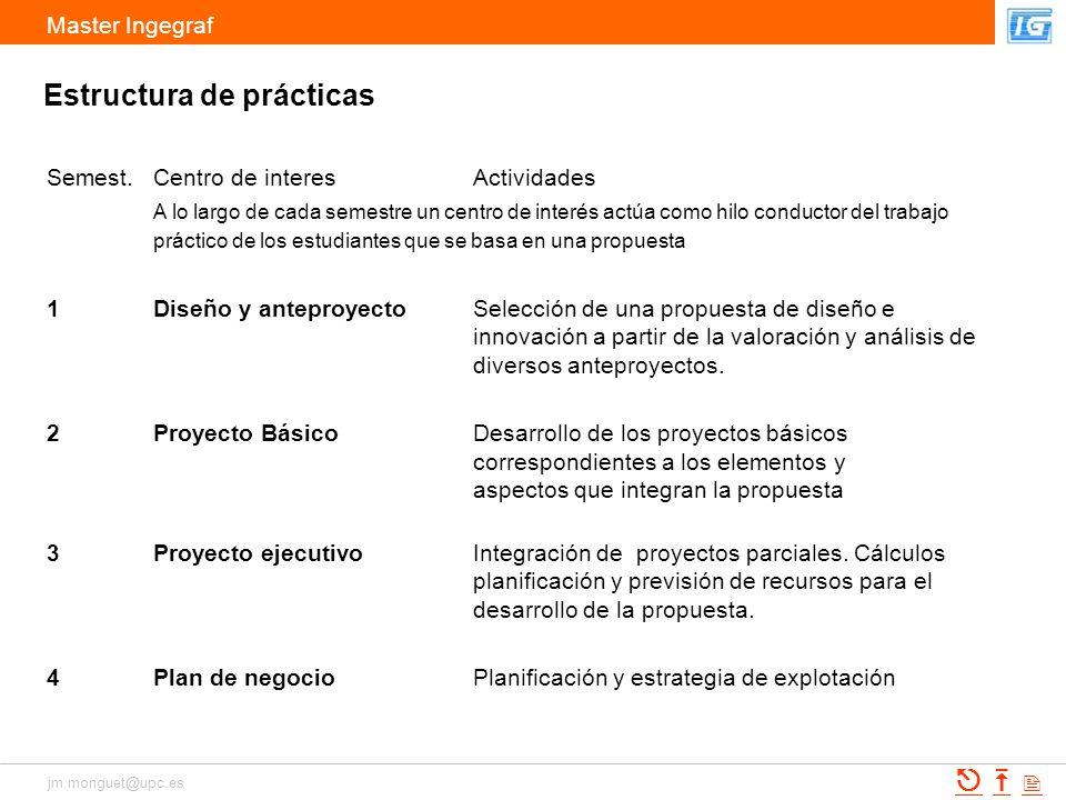 Estructura de prácticas