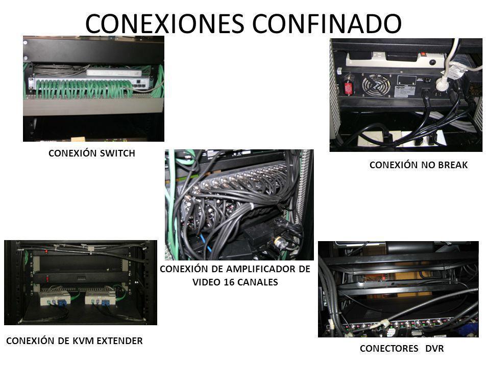 CONEXIÓN DE AMPLIFICADOR DE VIDEO 16 CANALES CONEXIÓN DE KVM EXTENDER