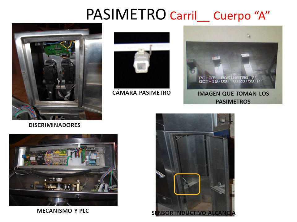 IMAGEN QUE TOMAN LOS PASIMETROS SENSOR INDUCTIVO ALCANCÍA