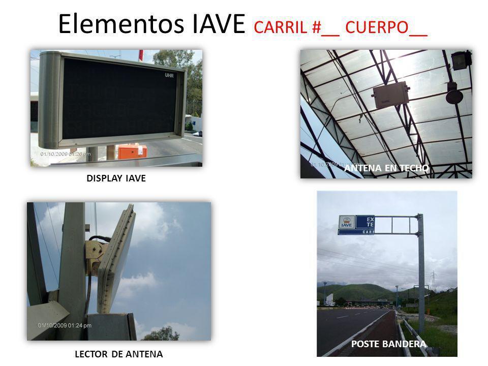 Elementos IAVE CARRIL #__ CUERPO__