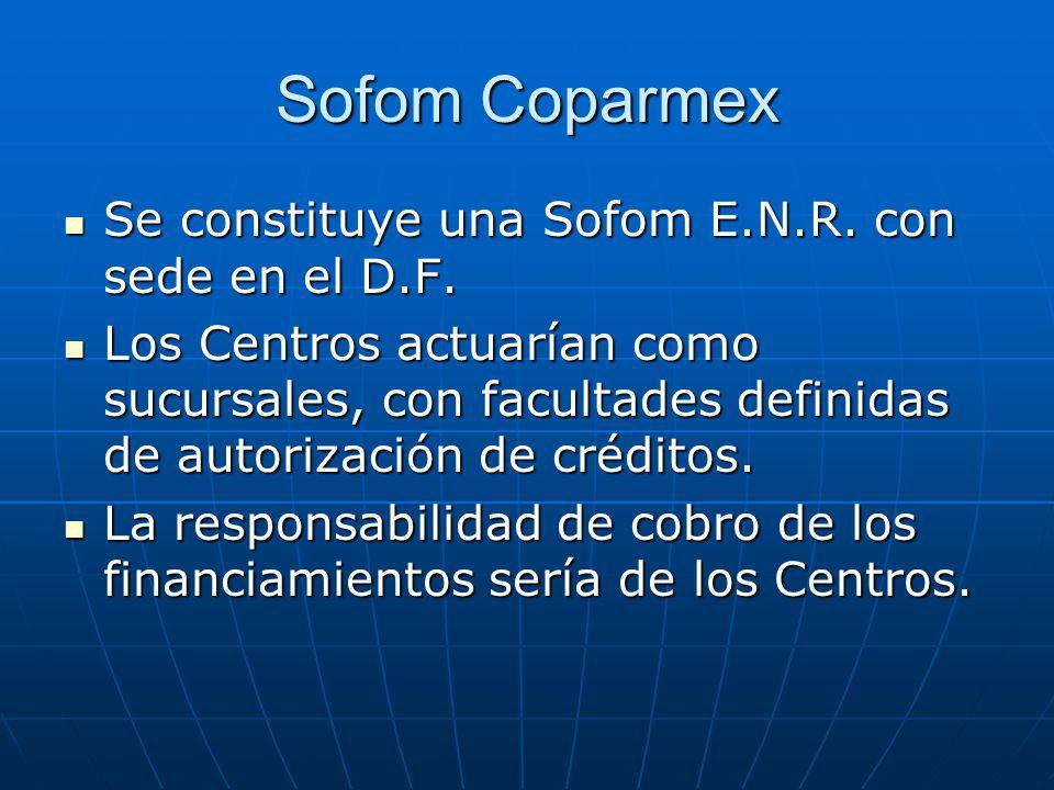 Sofom Coparmex Se constituye una Sofom E.N.R. con sede en el D.F.