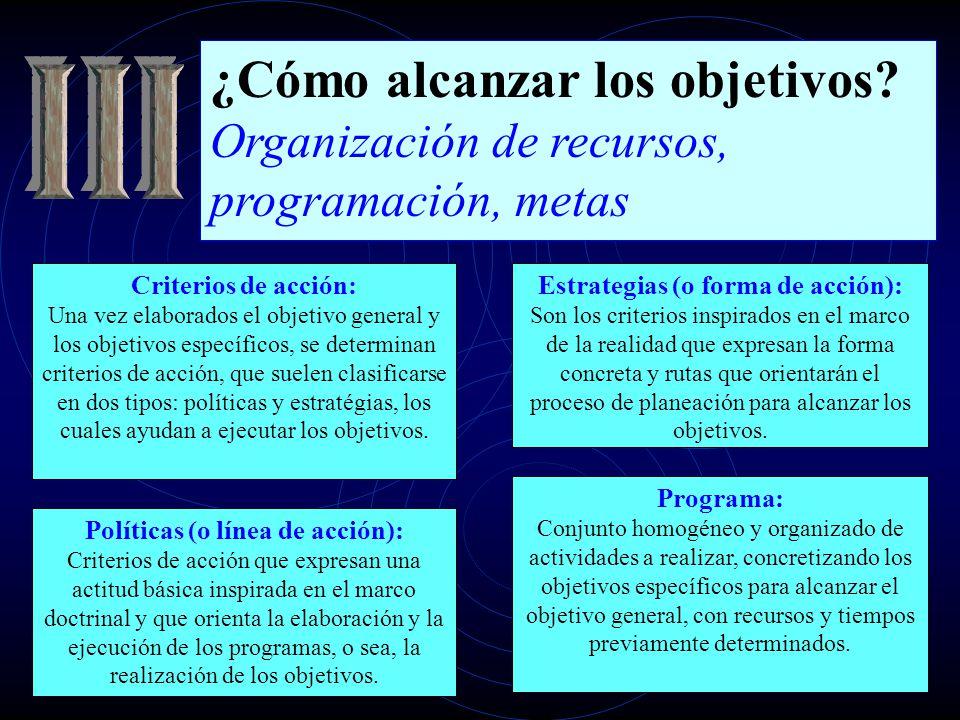 Estrategias (o forma de acción): Políticas (o línea de acción):