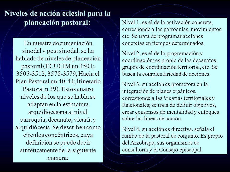 Niveles de acción eclesial para la planeación pastoral:
