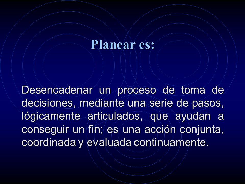 Planear es: