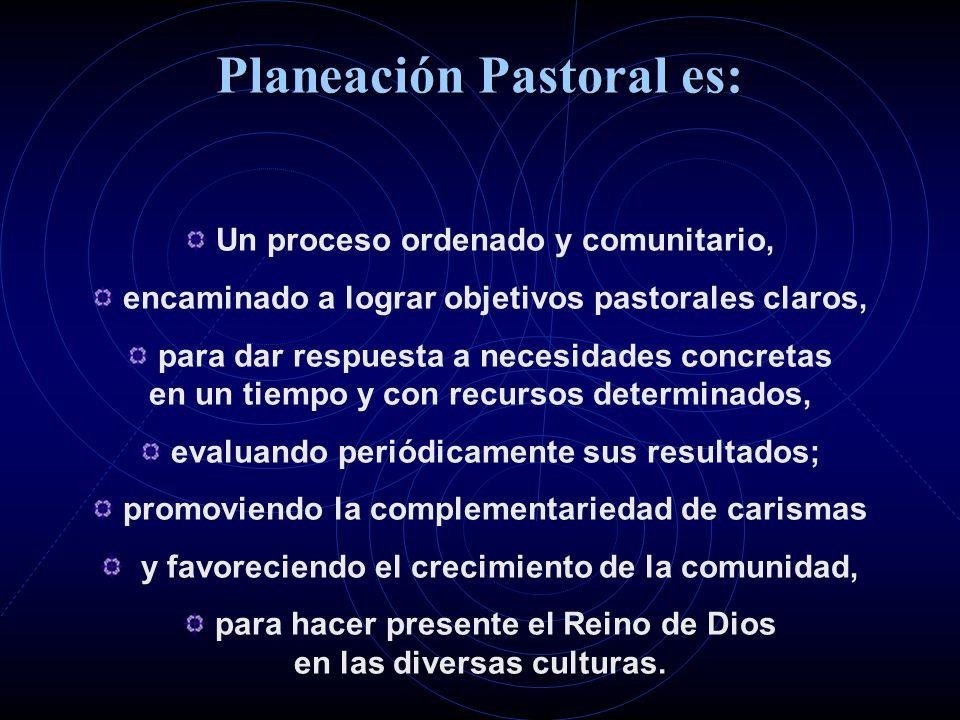 Planeación Pastoral es:
