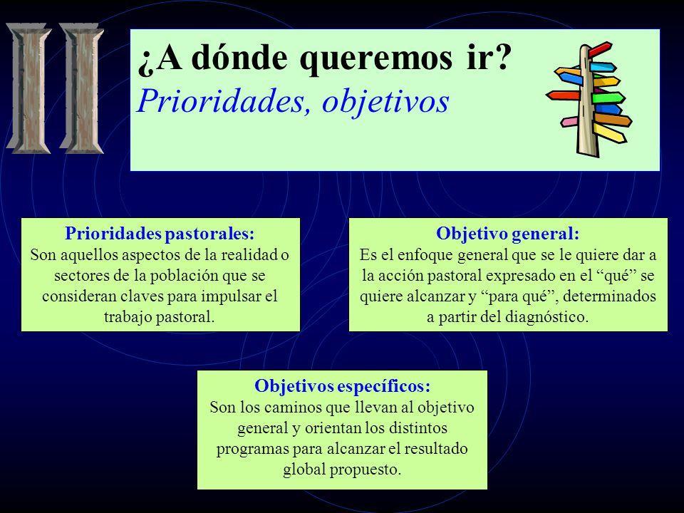 Prioridades pastorales: Objetivos específicos: