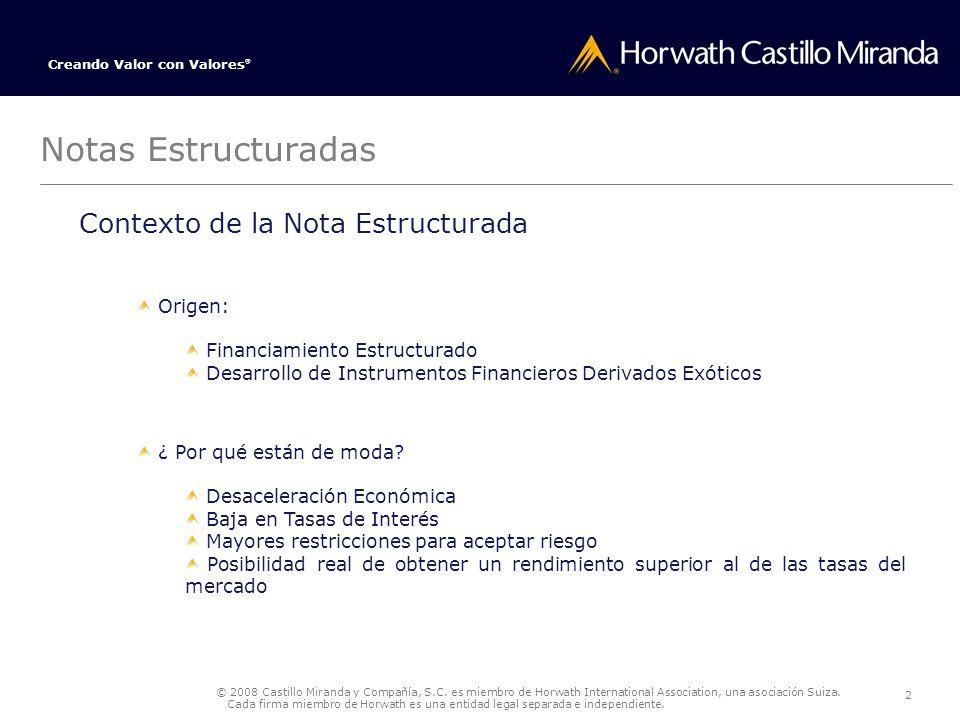 Notas Estructuradas ¿Y qué gana el Emisor Comisiones en: