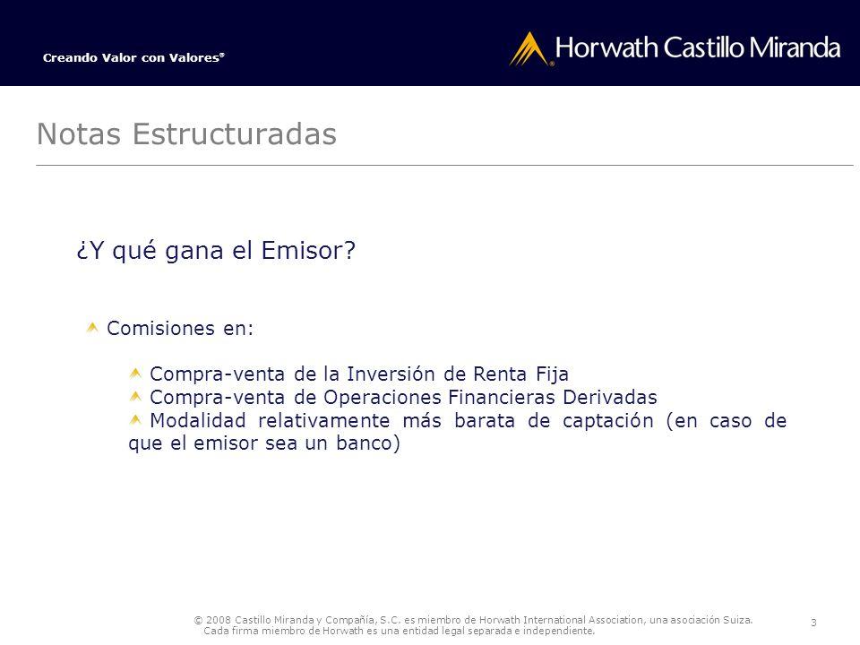 Notas Estructuradas Instrumento Financiero