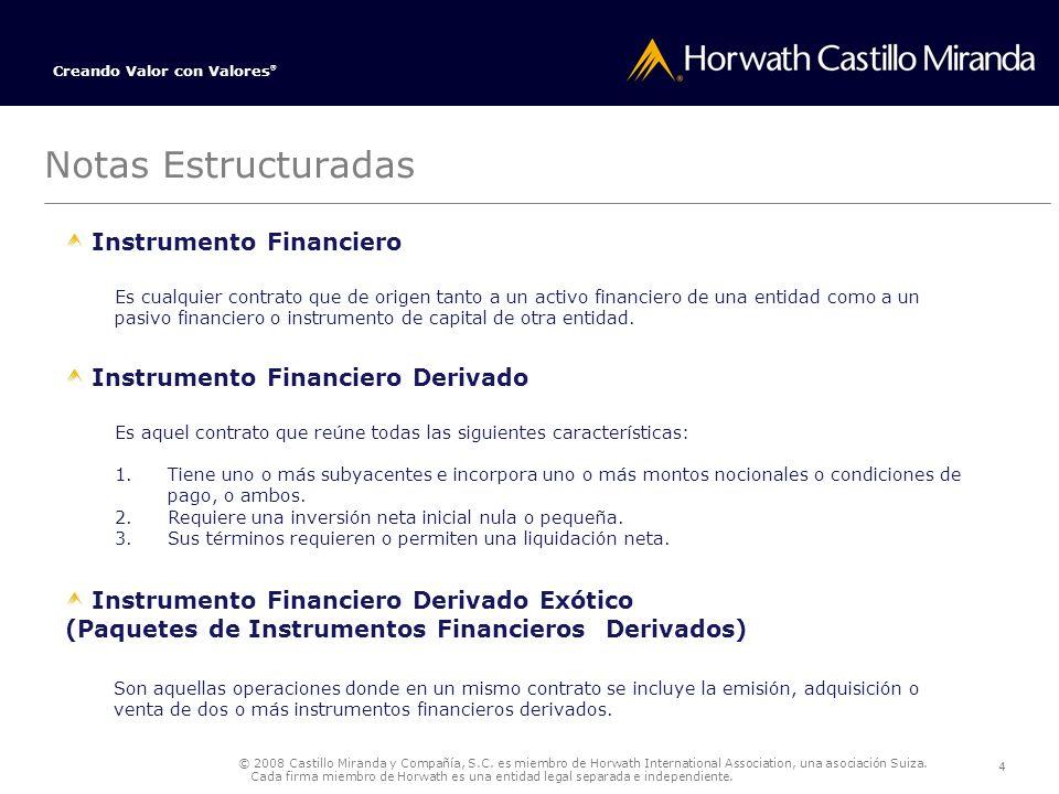 Notas Estructuradas Componentes de la Nota Estructurada