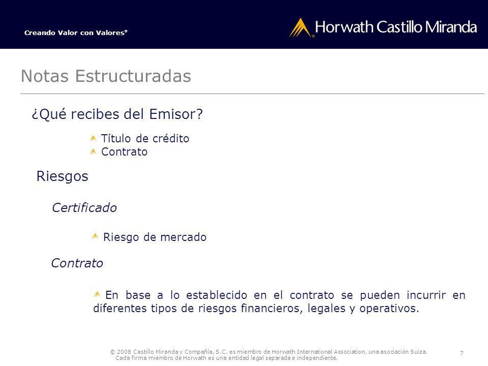 Notas Estructuradas Inversionista celebra un contrato para comprar una Nota Estructurada con un Intermediario Financiero.