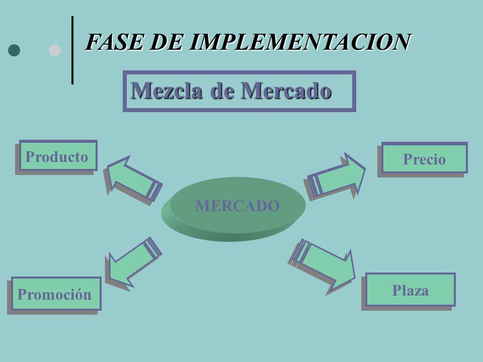 Implementación: Se busca brindar otra opción de calidad a la población
