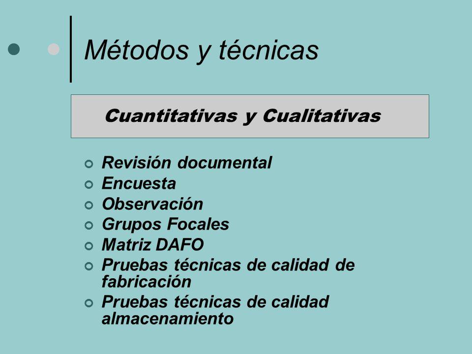 GRACIAS..... Dra. Norma Martínez Vizcaíno