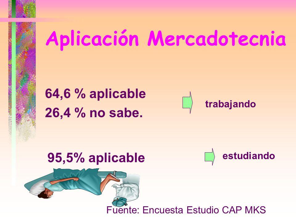 Aplicación Mercadotecnia