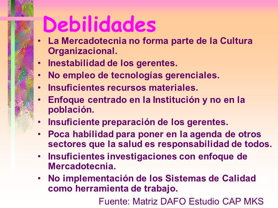 Debilidades La Mercadotecnia no forma parte de la Cultura Organizacional. Inestabilidad de los gerentes.