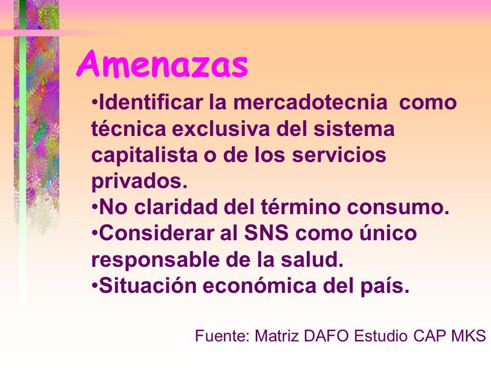 Amenazas Identificar la mercadotecnia como técnica exclusiva del sistema capitalista o de los servicios privados.