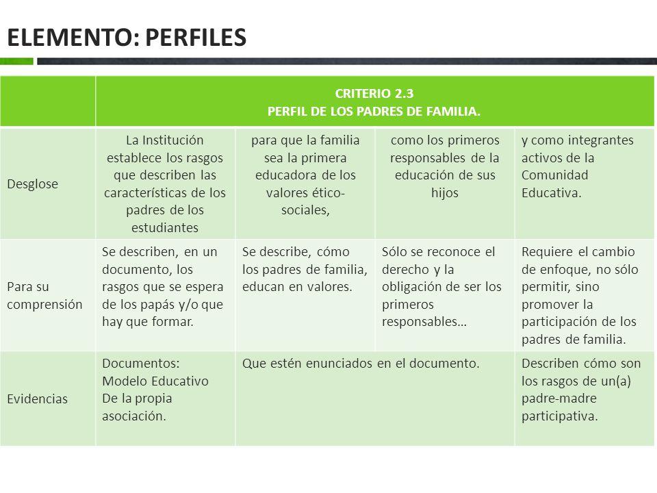 PERFIL DE LOS PADRES DE FAMILIA.
