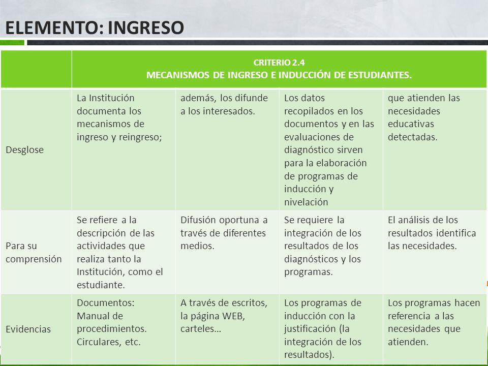 MECANISMOS DE INGRESO E INDUCCIÓN DE ESTUDIANTES.