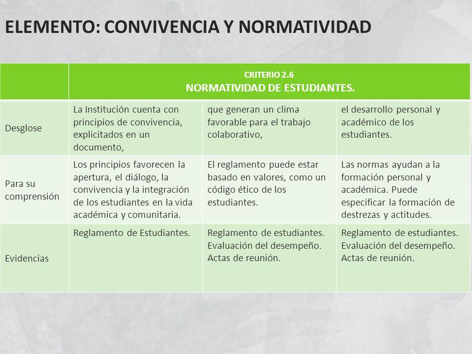 NORMATIVIDAD DE ESTUDIANTES.