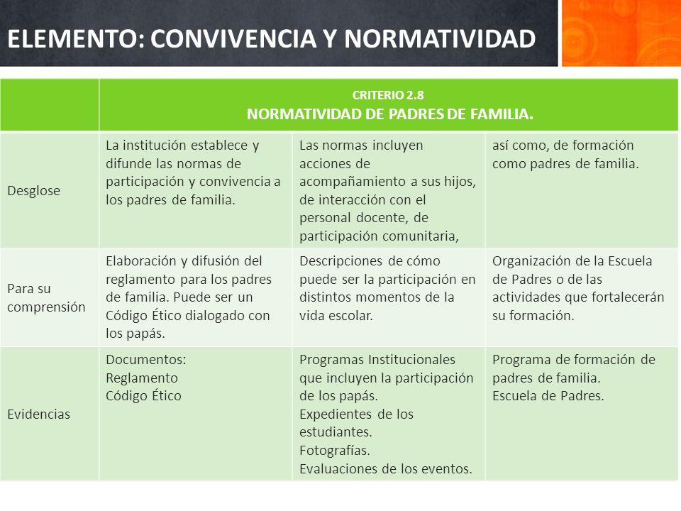 NORMATIVIDAD DE PADRES DE FAMILIA.