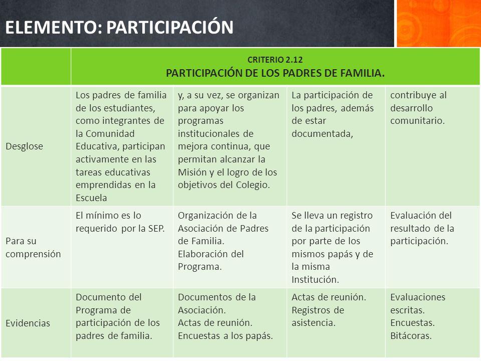 PARTICIPACIÓN DE LOS PADRES DE FAMILIA.