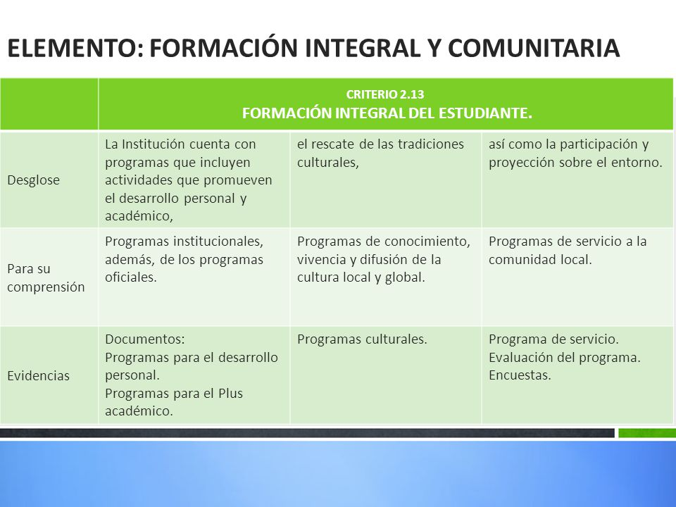 FORMACIÓN INTEGRAL DEL ESTUDIANTE.