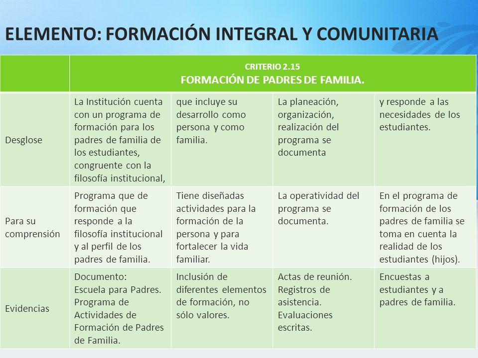 FORMACIÓN DE PADRES DE FAMILIA.