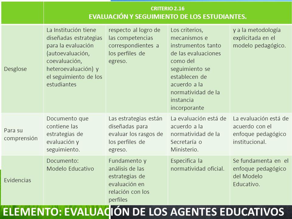 EVALUACIÓN Y SEGUIMIENTO DE LOS ESTUDIANTES.